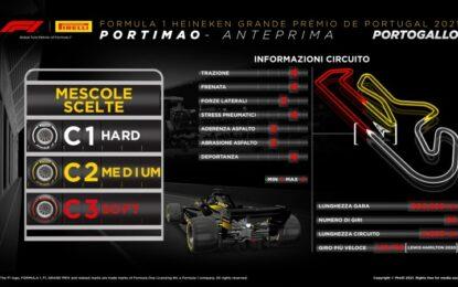 In Portogallo in azione la mescola più hard C1