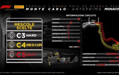 Al debutto a Monaco la mescola Pirelli più morbida