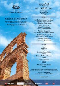 Manifesto Arena Festival 2021 VGI U.O. Responsabile VP Data di Creazione 28.05.2021 Classe 9.1
