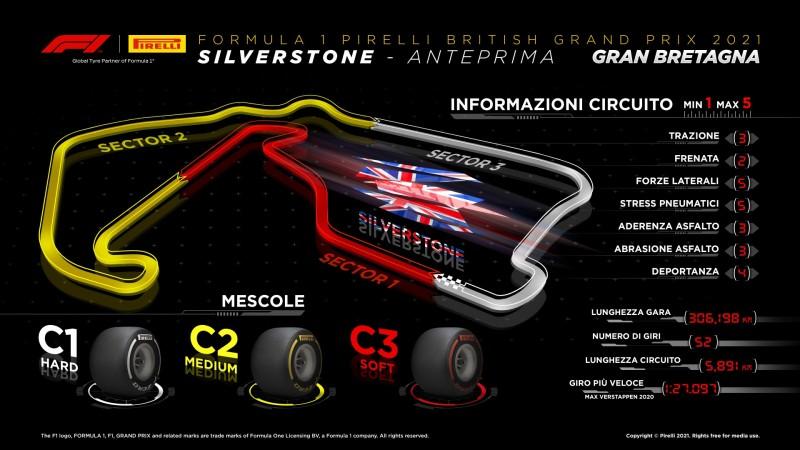 A Silverstone il debutto della Sprint Qualifying: le regole