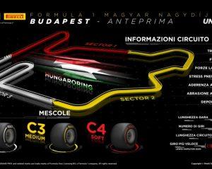 Per il GP d'Ungheria le mescole centrali della gamma